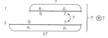 Схема для составления вопросов.