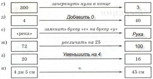 Задача 4  Решение