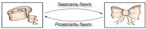 Задача 1. Решение.